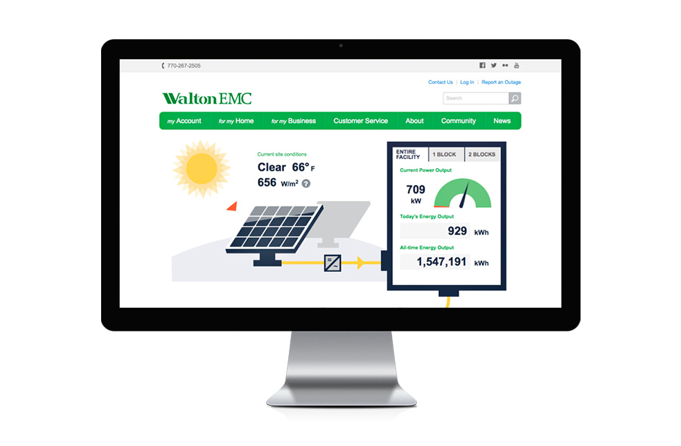 The Walton EMC Solar Project dashboard displays data about the current weather and power generation from the sun.